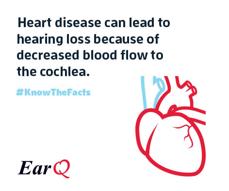 Heart disease and hearing loss