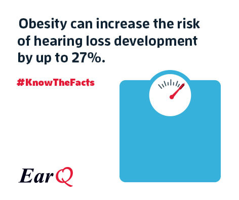 Hearing loss and obesity