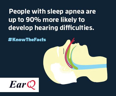 sleep apnea and hearing loss